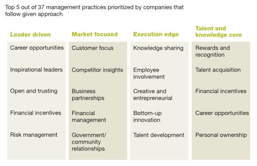 hidden-value-of-organizational-health