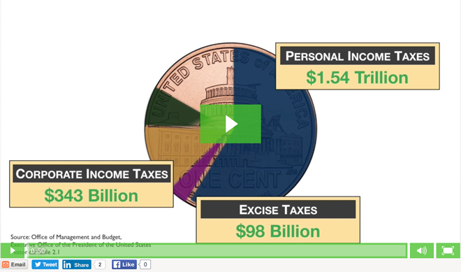future_taxes_video.png
