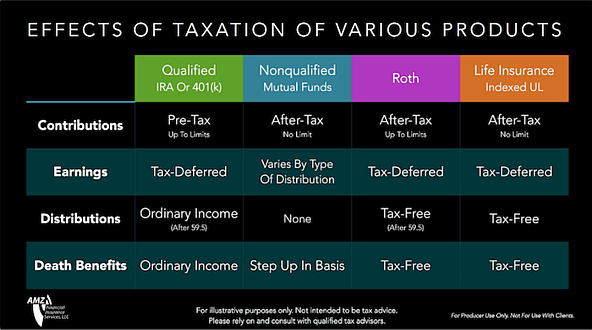 taxes-and-financial-products.png